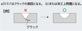 a)Vミゾはクラックの原因となる。 b)または加工上問題となる。