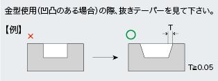金型使用(凹凸のある場合)の際、抜きテーパーを見て下さい。