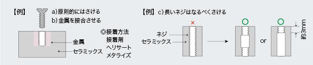 a)原則的にはさける b)金属を接合させる